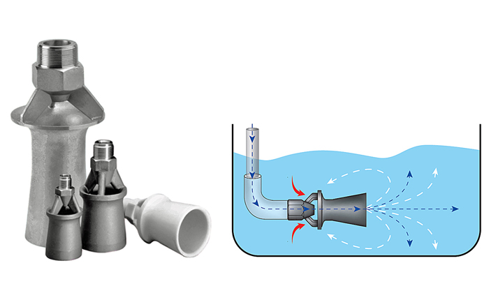 Eductor agitation mixing nozzles for liquid mixing. PNR UK (UPB range).