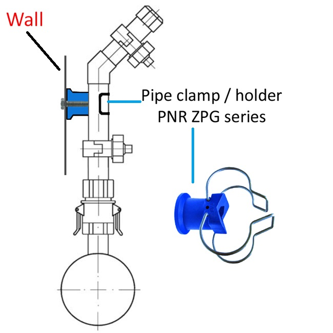 PNR UK Ltd - ZPG pipe holder / pipe fixing / pipe clamp illustration - pretreatment tunnel